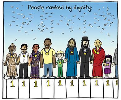 dostojanstvo covjeka
